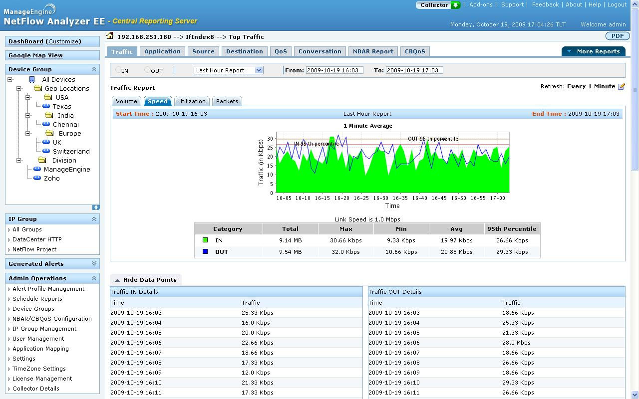 کرک نرم افزار ManageEngine Netflow Analyzer